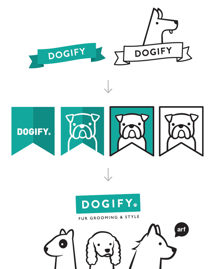 Dog Grooming Logo Products and dog grooming.